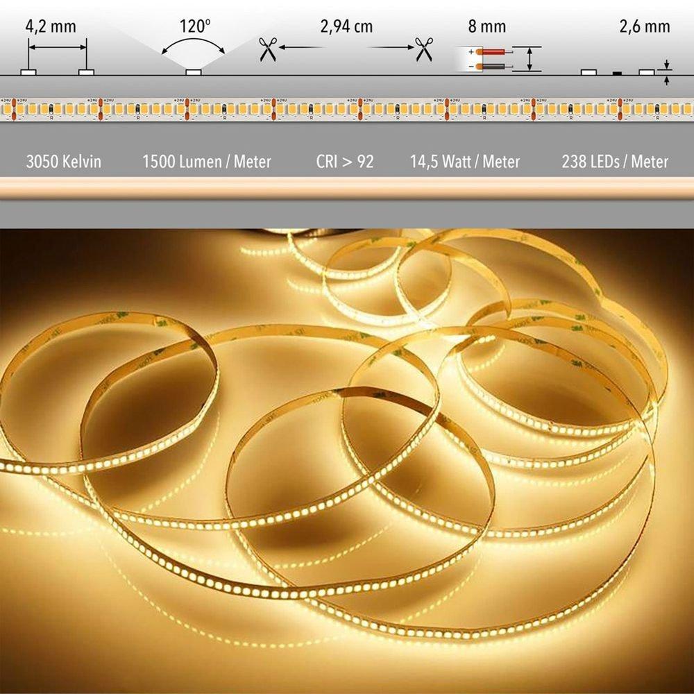 LED Strip Komplettset inkl. Trafo und Steuerung  33