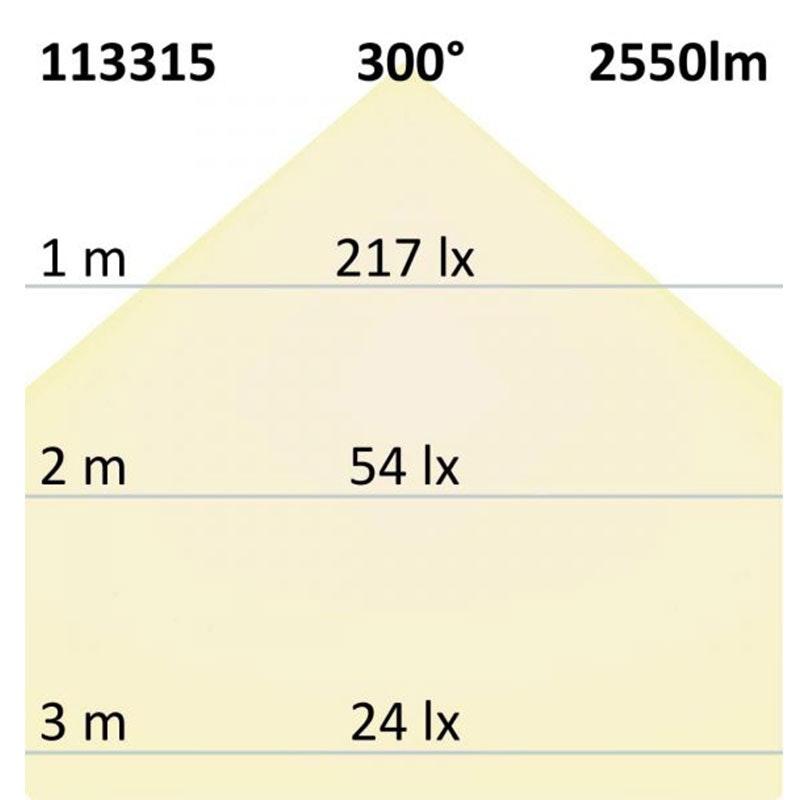 T8 LED Röhre Nano+ 120 in Neutralweiß 2550lm 3