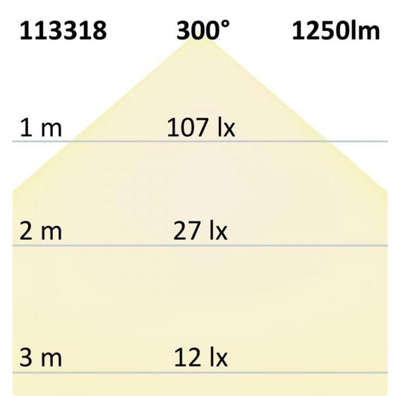 T8 LED Röhre Nano+ 60 in Neutralweiß 1250lm 3
