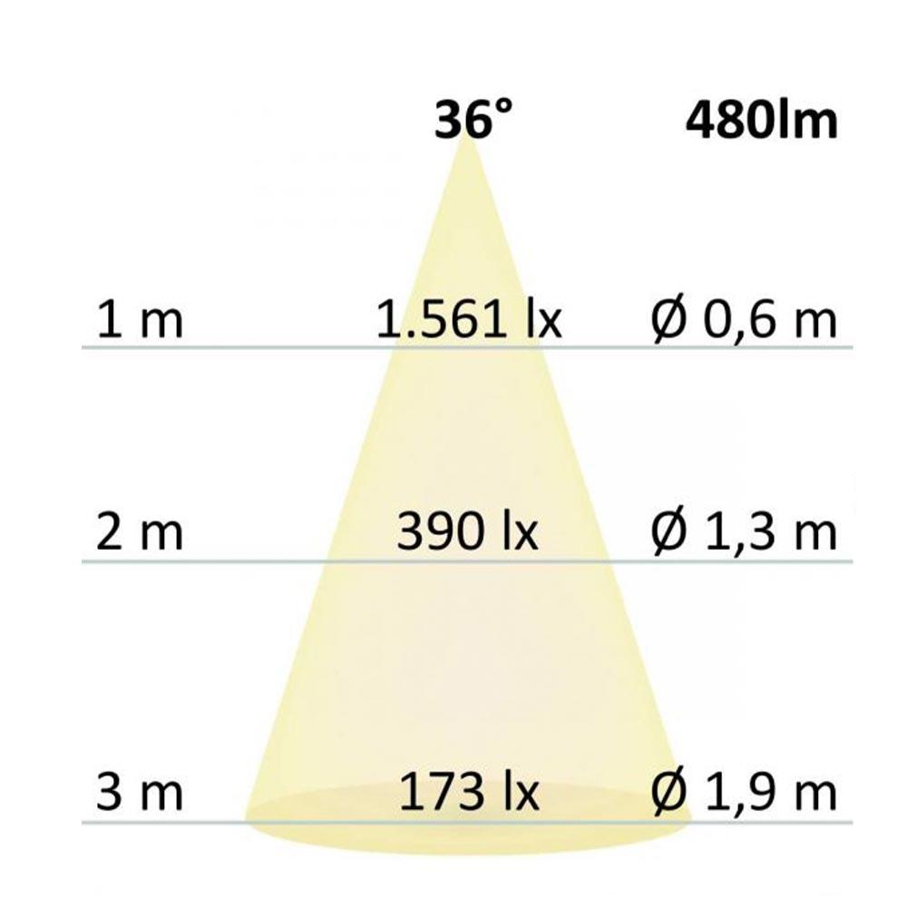 GU10 LED-Leuchtmittel 7W Vollspektrum 480lm 36° 3000K dimmbar CRI98 2