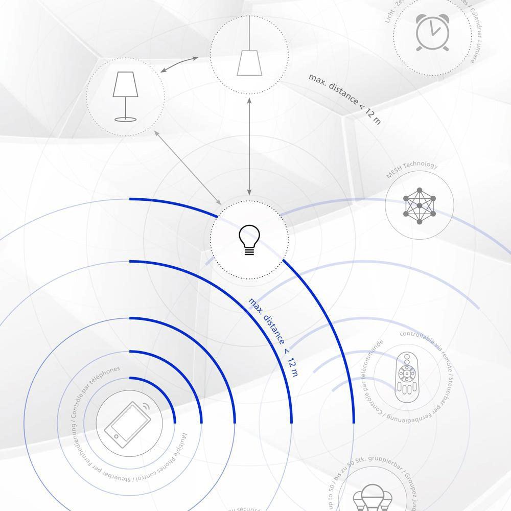Connect Bluetooth Fernbedienung Weiß 6