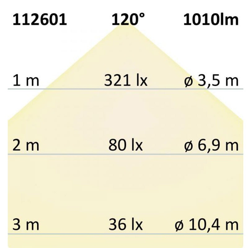 Indirektes Einbau LED-Panel 1030lm dimmbar Ø 17,3cm Warm Weiß 6