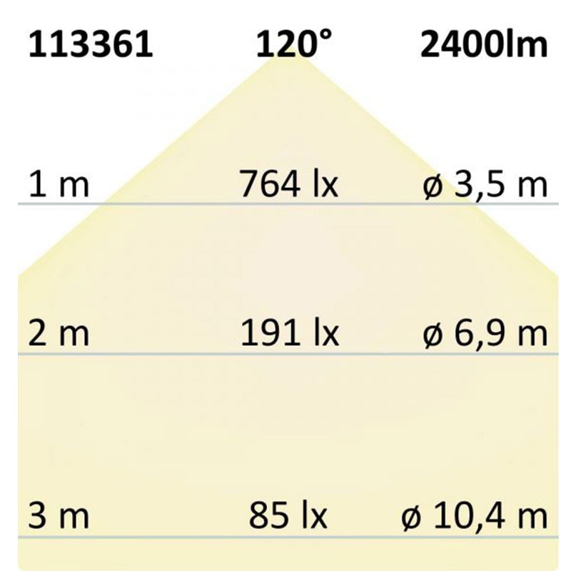 LED Fluter Warmweiß 30W 2400lm , IP65 Schwarz 4
