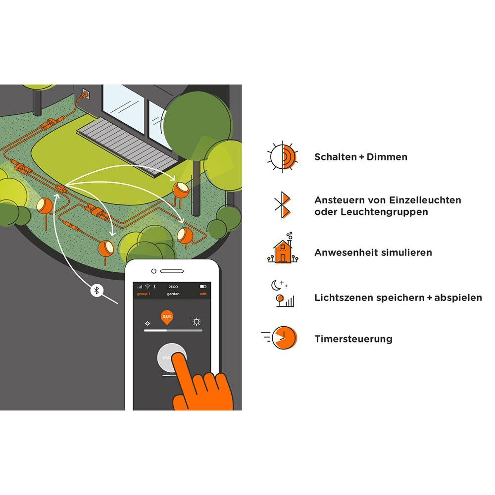 IP44.de LED-Gartenstrahler Stic F Connect IP65 13