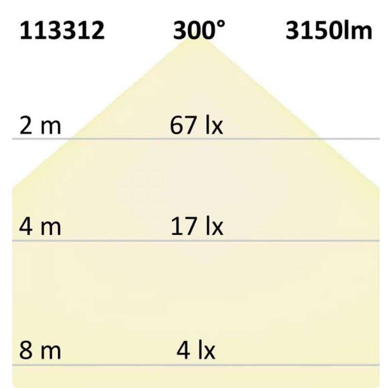 T8 LED Röhre Nano+ 150 in Neutralweiß 3150lm 3