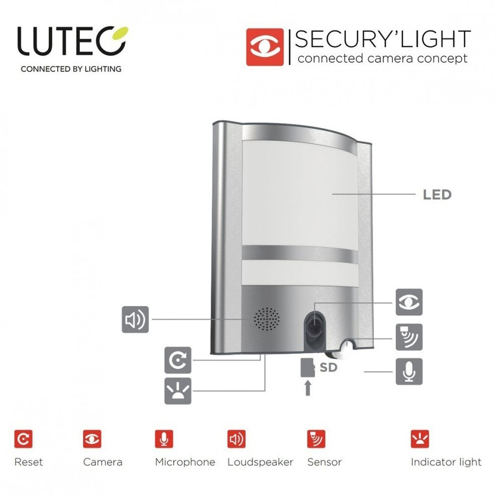Vesta LED-Außenwandleuchte mit Kamera 1350lm Anthrazit thumbnail 5