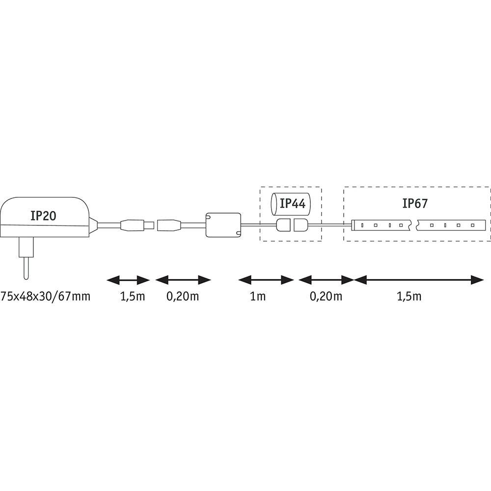 LED Strip 1,5m RGB Function MaxLED Flow Basisset 13,5W 14