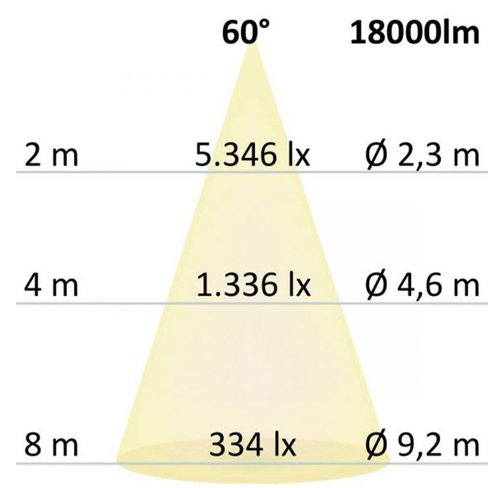 LED Hallenstrahler 120W 18000lm 60° IP65 1-10V dimmbar Neutralweiß 3
