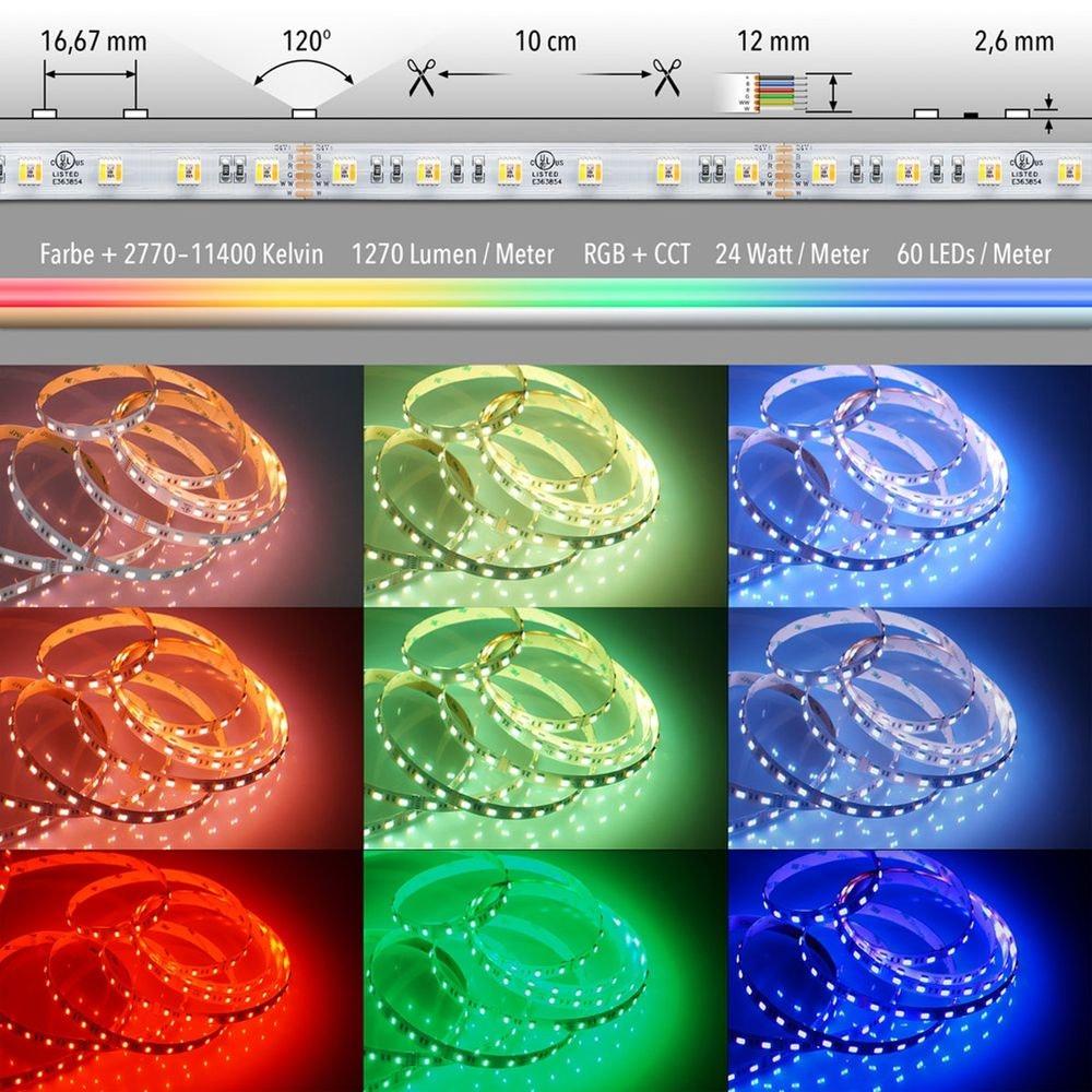 LED Strip Komplettset inkl. Trafo und Steuerung  29