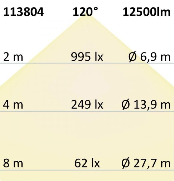 LED Hängeleuchte DM 100cm weiß 145W ColorSwitch 3000|3500|4000K dimmbar 2