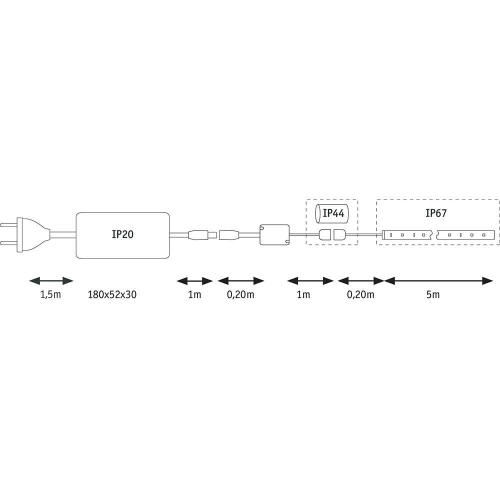 LED Strip 5m RGB Function MaxLED Flow Basisset 43W 11