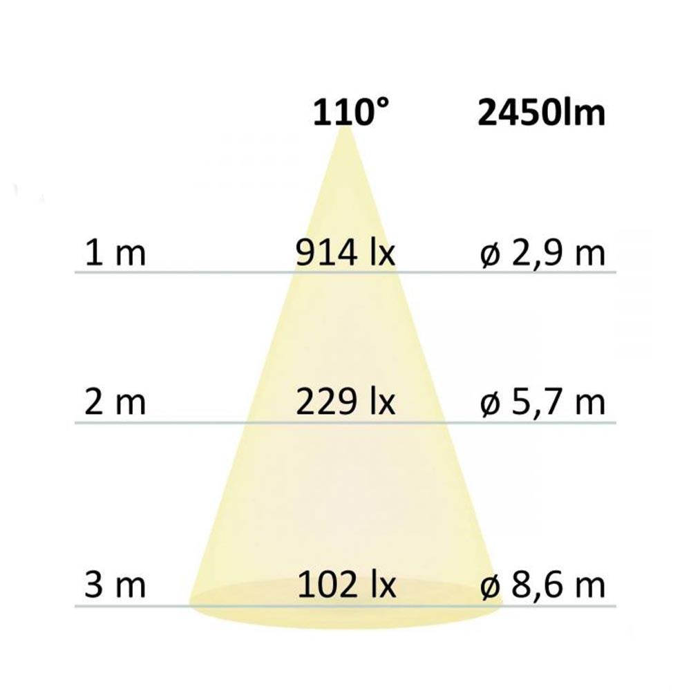 Profi LED Fluter Warmweiss 20W 2450lm Anthrazit IP66 3