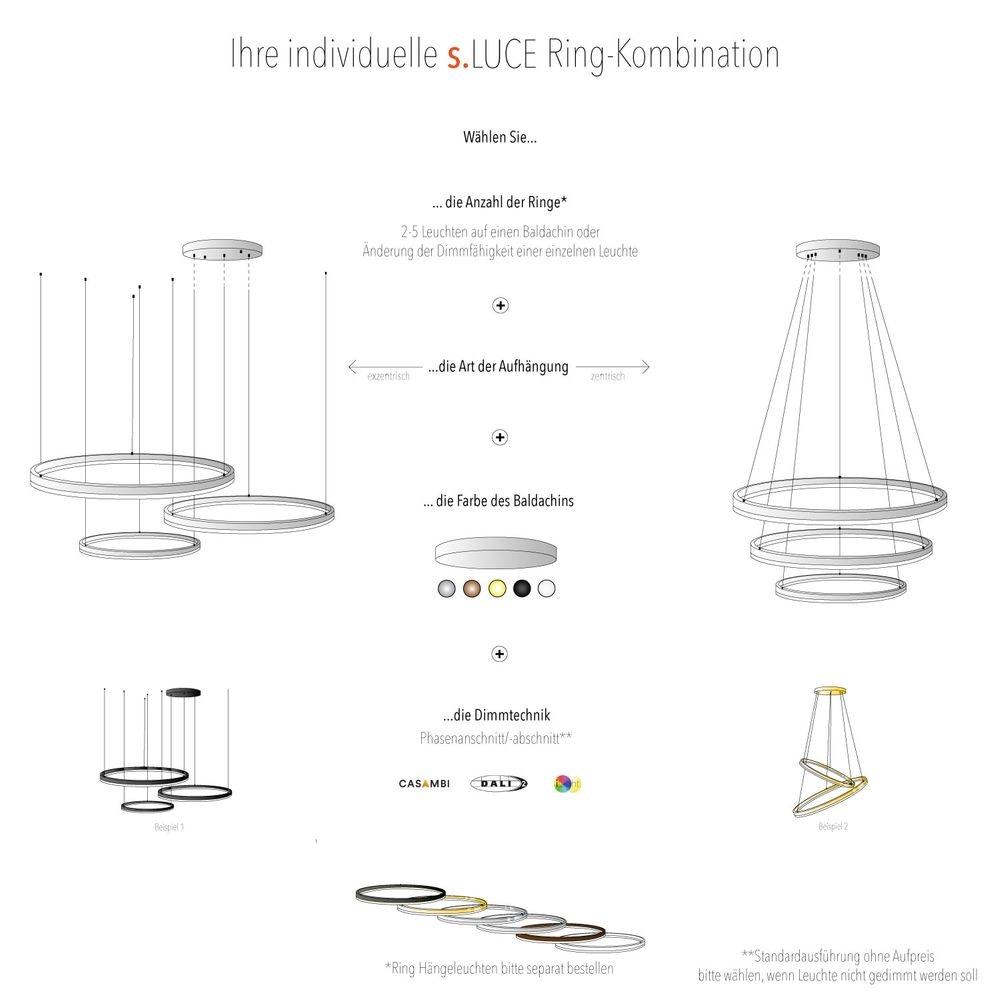 s.LUCE Ring Umbau zentrisch / exzentrisch (ohne LED-Ringe) 20