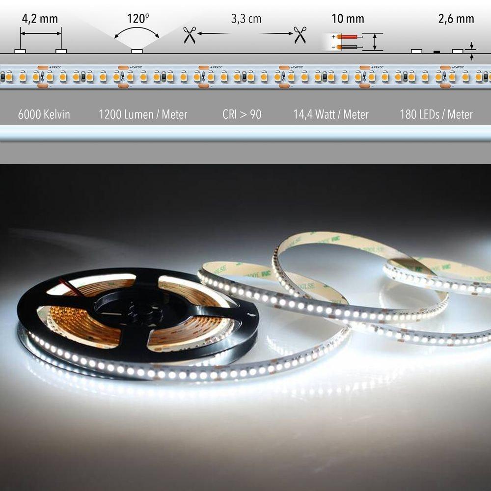 5m LED Lichtband 24V auf Wunsch  14