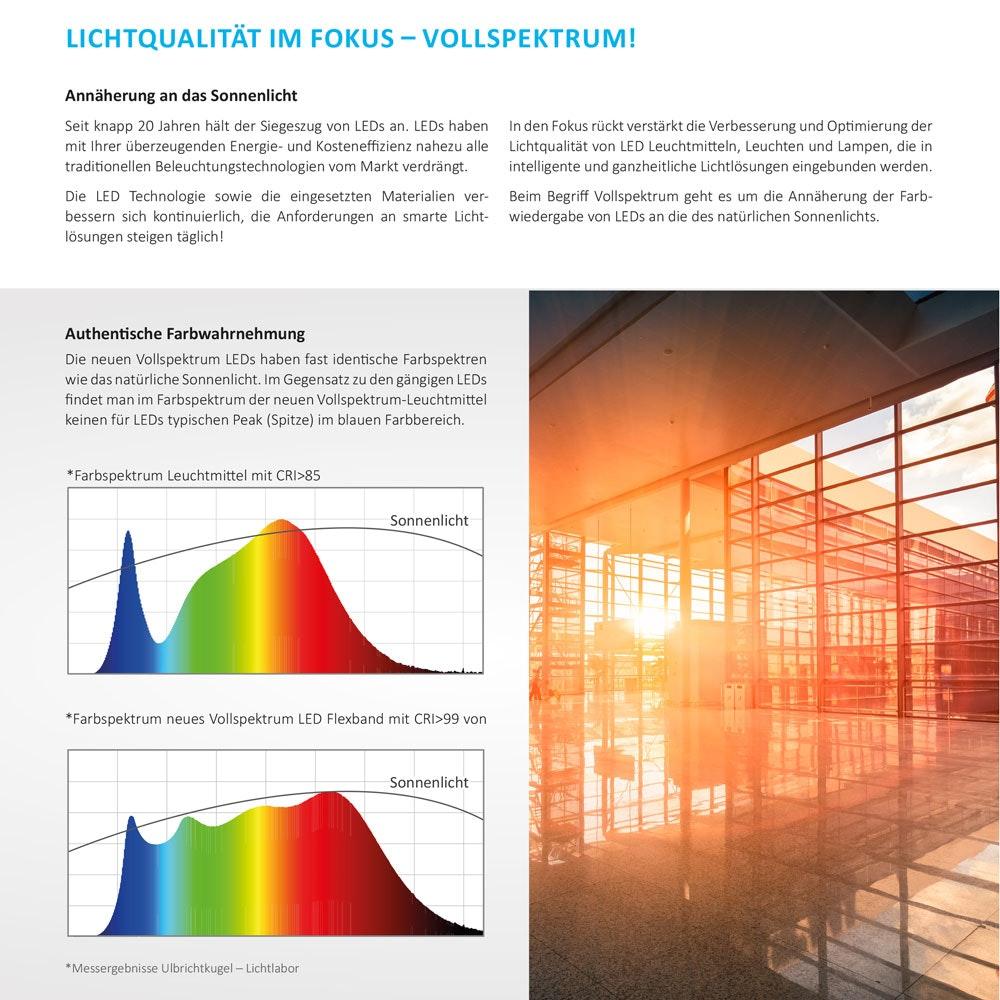 GU10 LED-Leuchtmittel 7W Vollspektrum 500lm 36° 4000K dimmbar CRI98 4