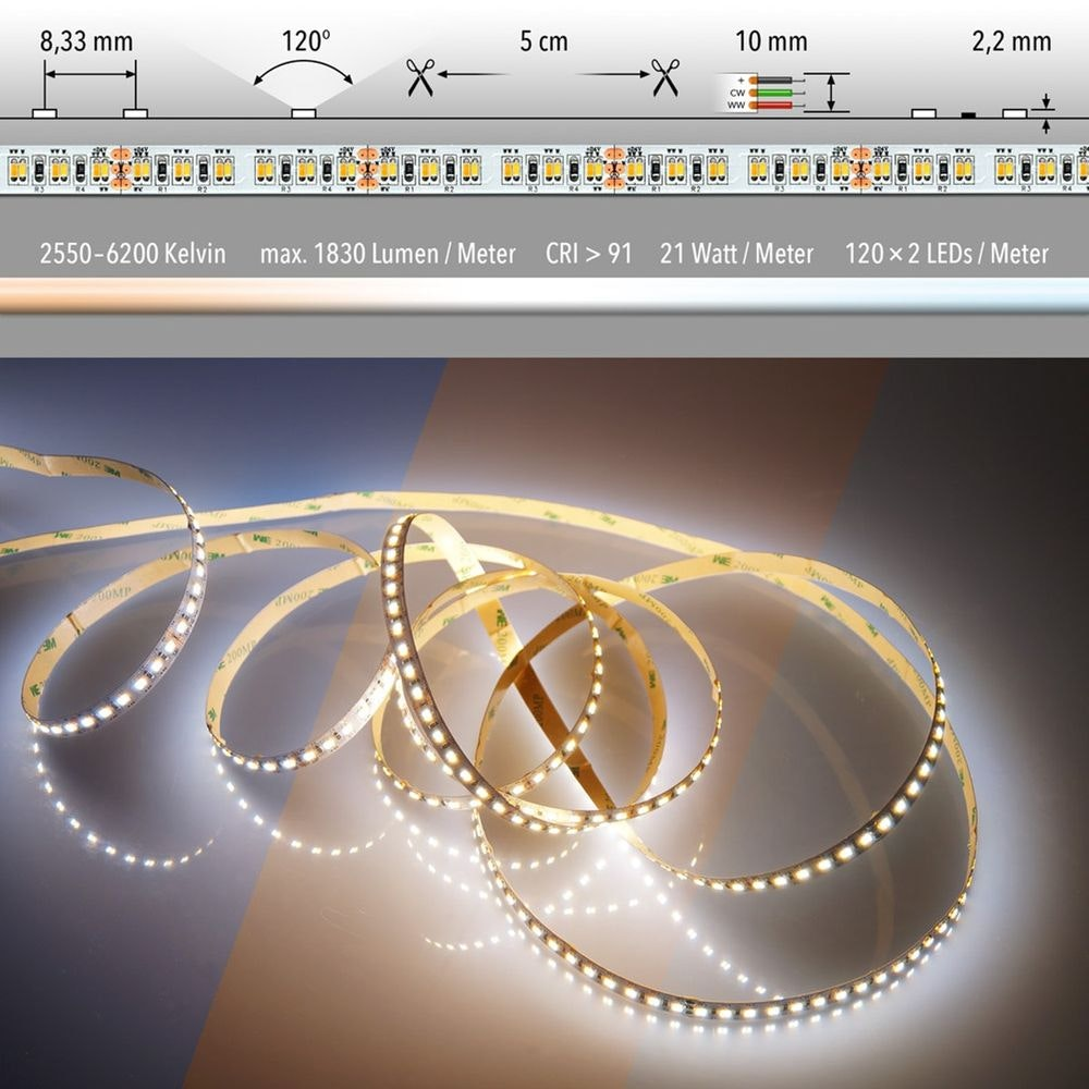 LED Strip Komplettset inkl. Trafo und Steuerung  5