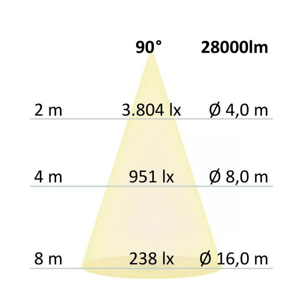 LED Hallenstrahler 200W 28000lm 90° IP65 1-10V dimmbar Neutralweiß thumbnail 3