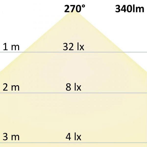 G9 LED Leuchtmittel Neutralweiß 3,5W 380lm 3