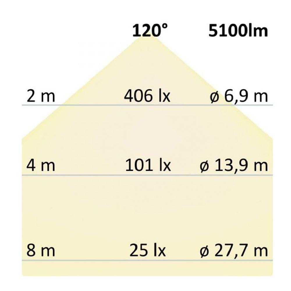 LED Profi Linienleuchte 150cm Wannenleuchte 5100lm IP66 neutralweiß 4