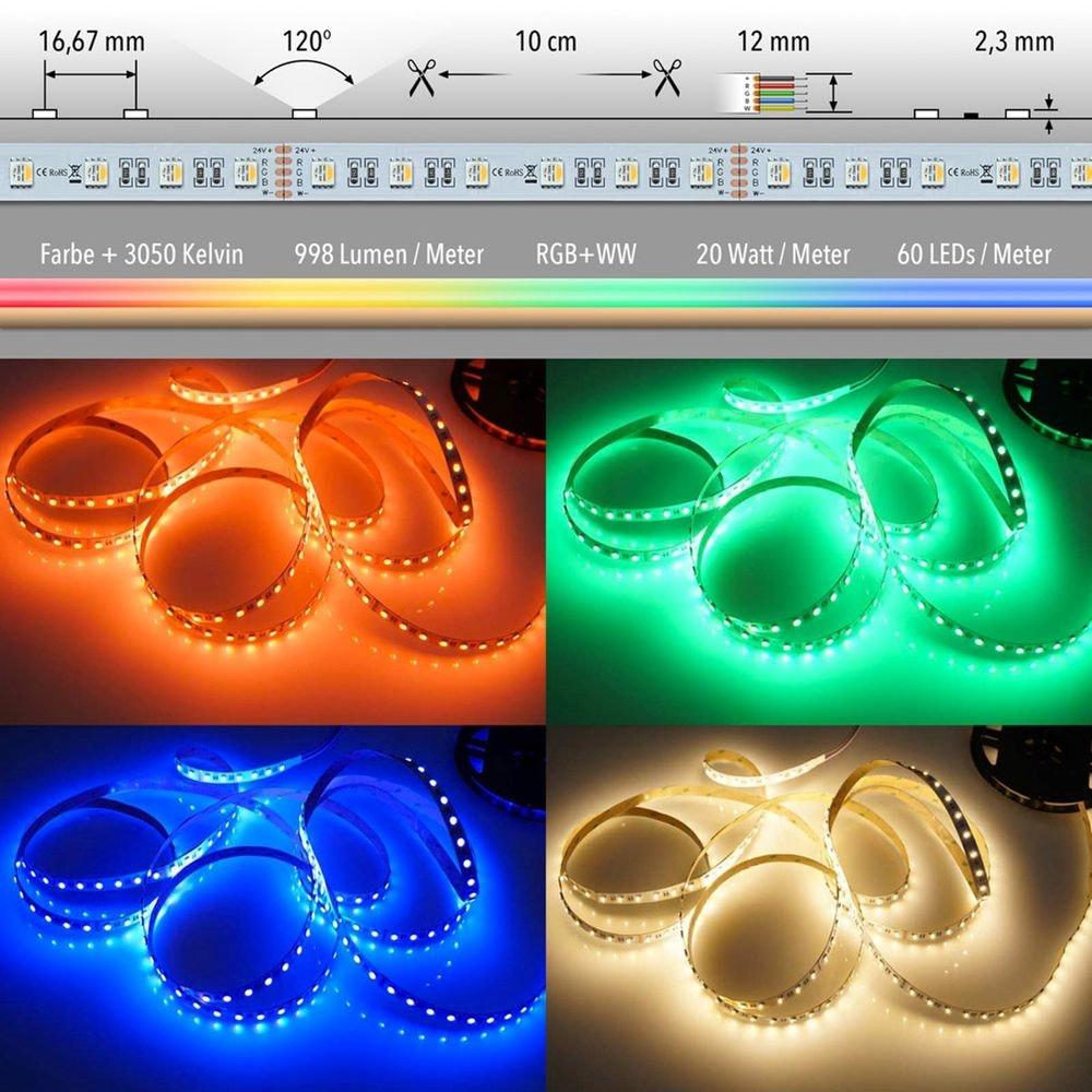 LED Strip Komplettset inkl. Trafo und Steuerung  35