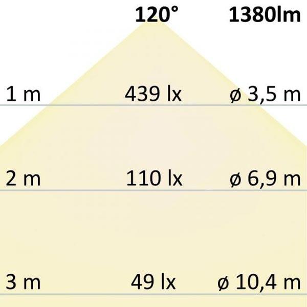 LED Einbaupanel Ø 22,5cm flach rund weiss dimmbar 18W warmweiss 4