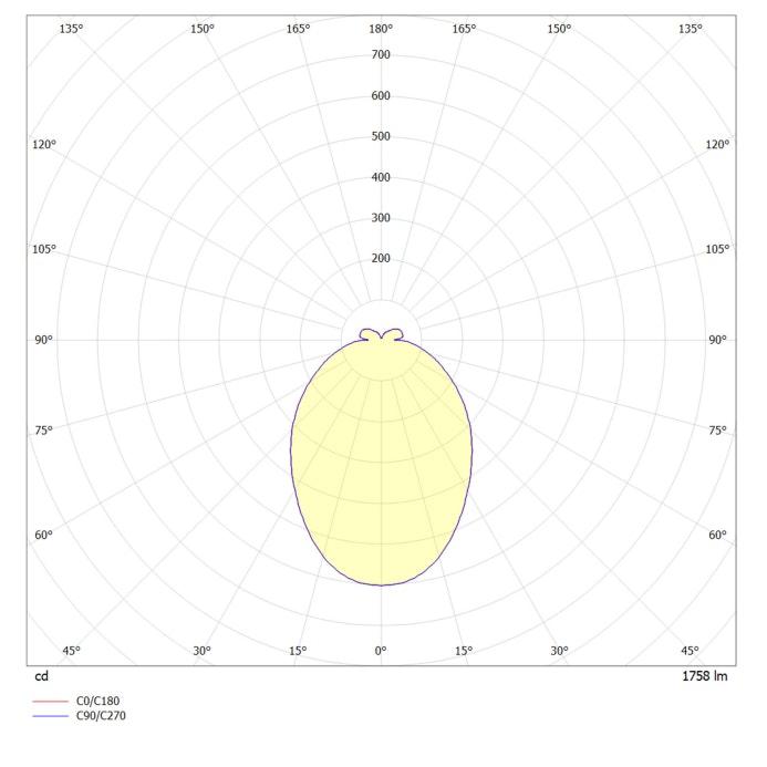 s.LUCE Ring 60 LED Wand & Deckenleuchte Dimmbar 26