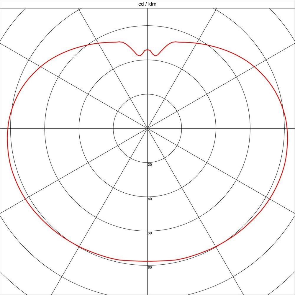 SLV RotoBall Floor Aussenleuchte weiss E27 max. 24W IP44 4