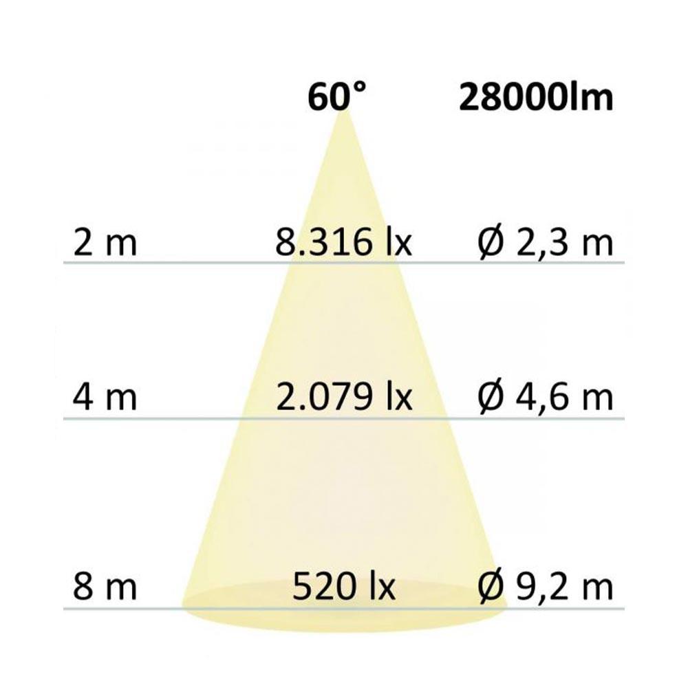 LED Hallenstrahler 200W 28000lm 60° IP65 1-10V dimmbar Neutralweiß thumbnail 3