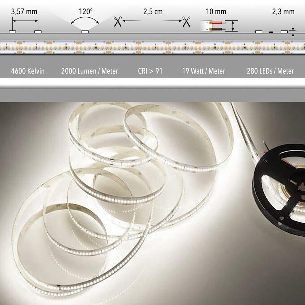 LED Strip Komplettset inkl. Trafo und Steuerung  34