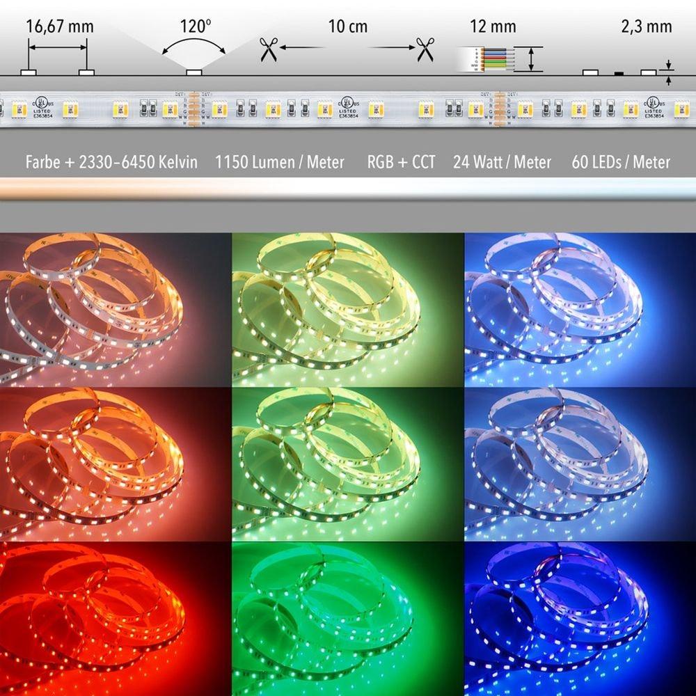 LED Strip Komplettset inkl. Trafo und Steuerung  45