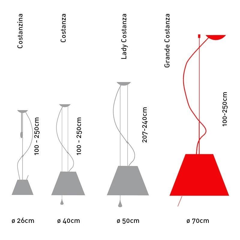 Luceplan Hängelampe Grande Costanza mit Sensor-Dimmer thumbnail 5