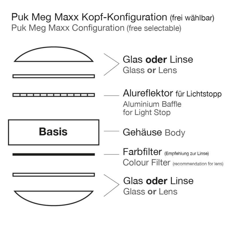 Top Light Linse/Glas für Puk 8