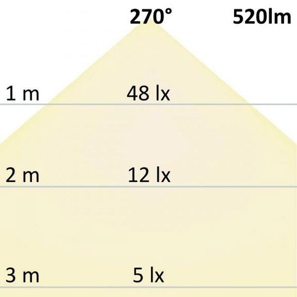 G9 LED 5W Warmweiß Dimmbar 3